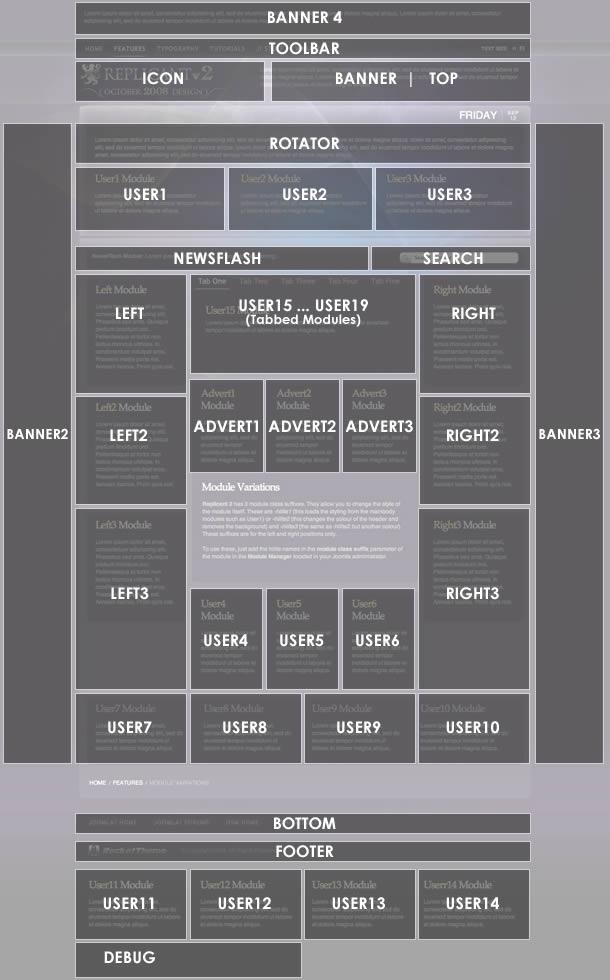 Module Positions